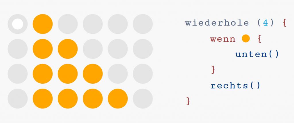 code org schleifen lernspiel 2