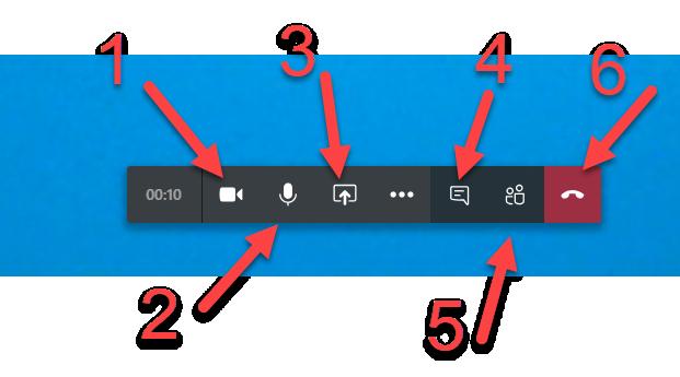 TEAMS Funktionen Videokonferenz