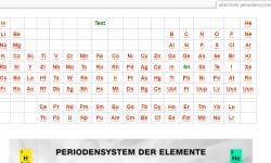 Periodensystem der Elemente in Dokuwiki erstellen