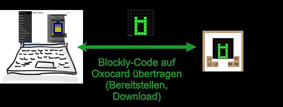 Blockly auf Oxocard laden